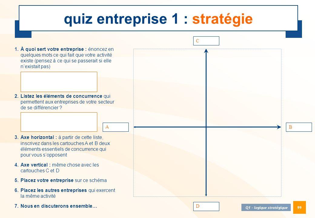 99 quiz entreprise 1 : stratégie A 1.À quoi sert votre entreprise : énoncez en quelques mots ce qui fait que votre activité existe (pensez à ce qui se