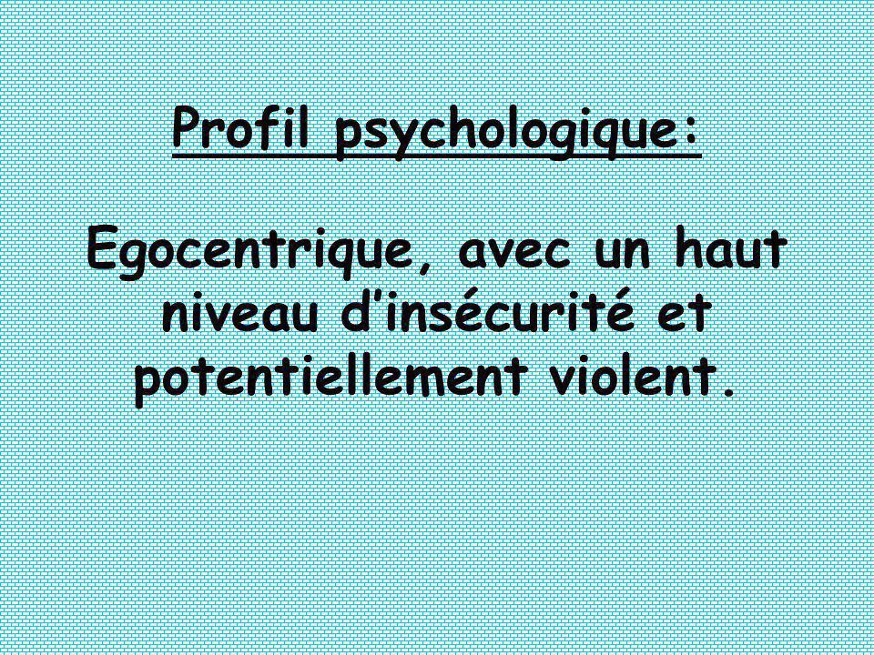 Profil psychologique: Egocentrique, avec un haut niveau d'insécurité et potentiellement violent.