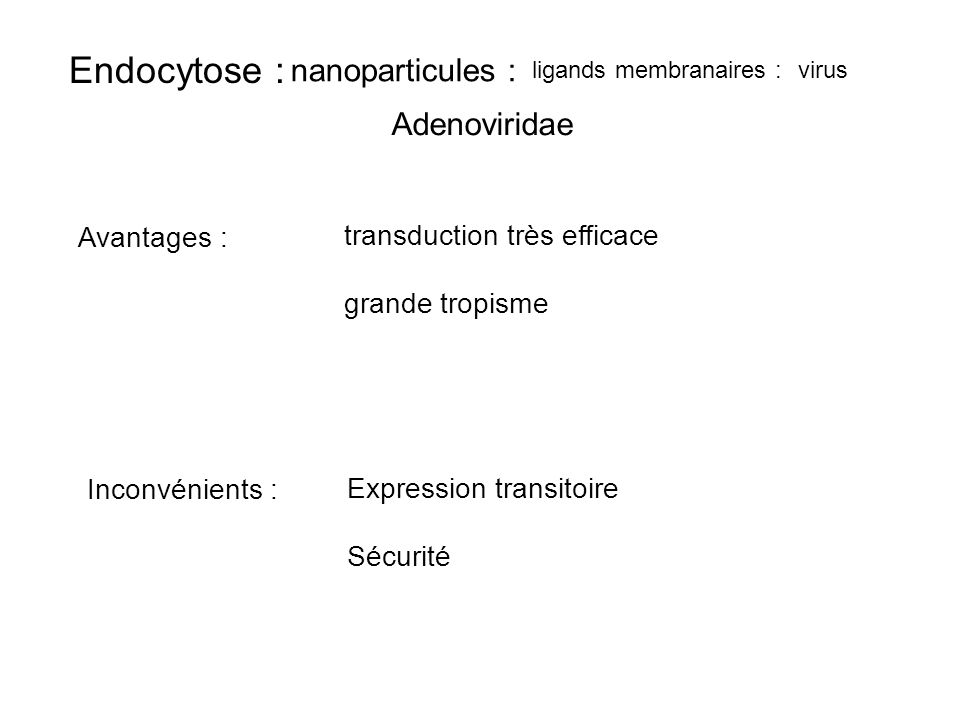 Adenoviridae nanoparticules : Endocytose : ligands membranaires :virus Avantages : transduction très efficace grande tropisme Inconvénients : Expressi