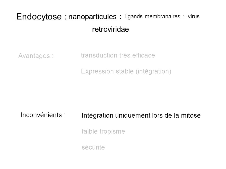 retroviridae nanoparticules : Endocytose : ligands membranaires :virus Avantages : transduction très efficace Expression stable (intégration) Inconvén