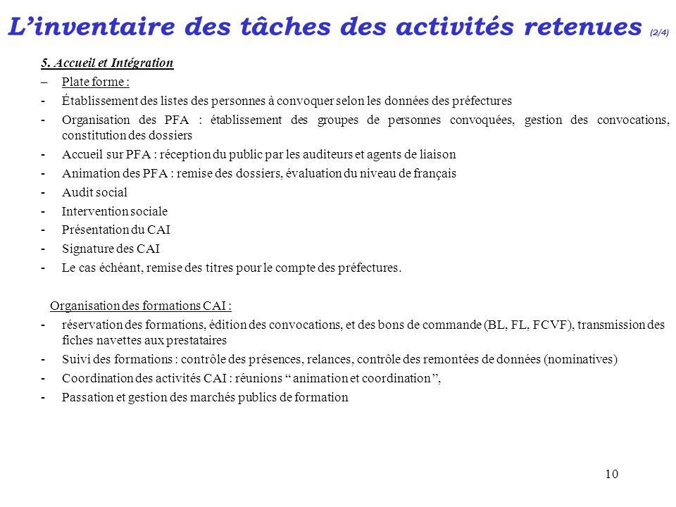 10 L'inventaire des tâches des activités retenues (2/4) 5. Accueil et Intégration –Plate forme : -Établissement des listes des personnes à convoquer s
