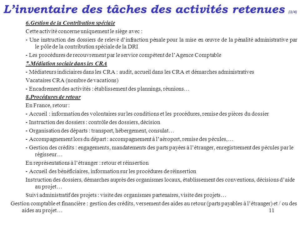 11 L'inventaire des tâches des activités retenues (3/4) 6.Gestion de la Contribution spéciale Cette activité concerne uniquement le siège avec : - Une