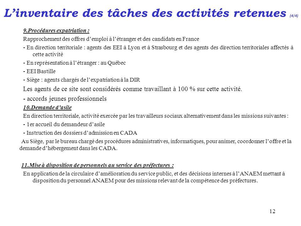 12 L'inventaire des tâches des activités retenues (4/4) 9.Procédures expatriation : Rapprochement des offres d'emploi à l'étranger et des candidats en
