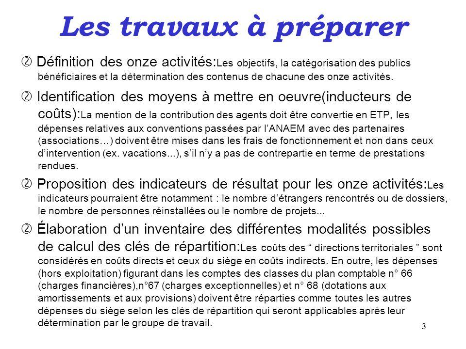 3 Les travaux à préparer  Définition des onze activités: Les objectifs, la catégorisation des publics bénéficiaires et la détermination des contenus