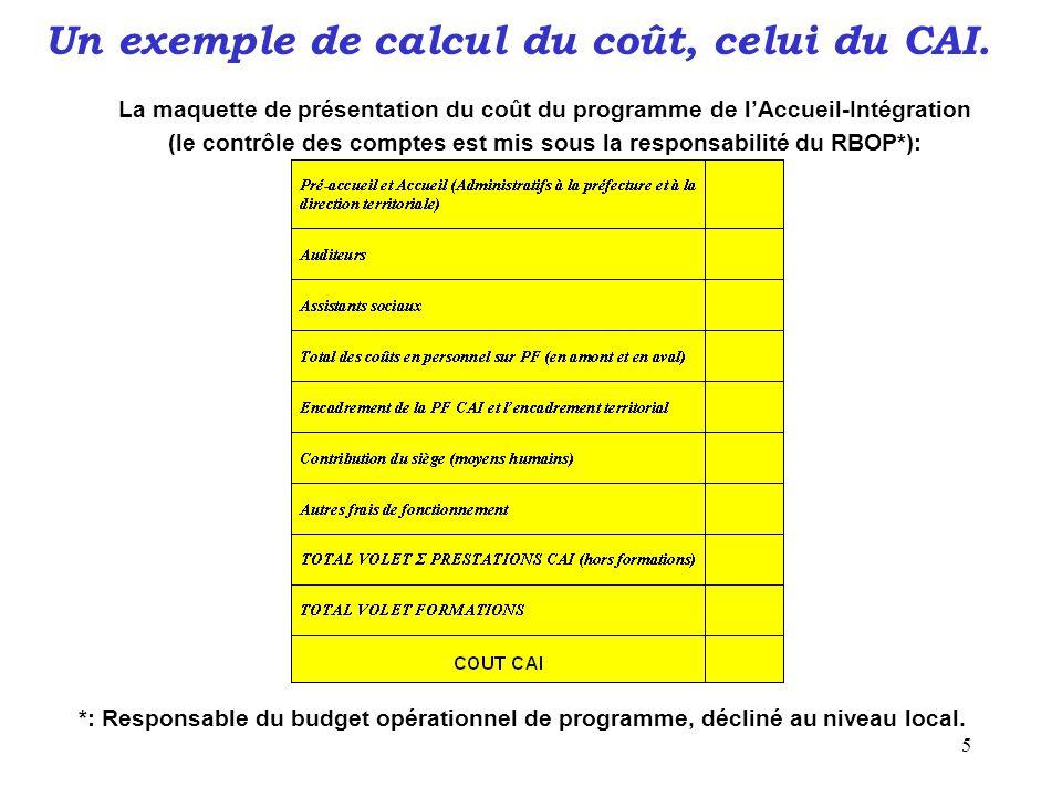 5 Un exemple de calcul du coût, celui du CAI. La maquette de présentation du coût du programme de l'Accueil-Intégration (le contrôle des comptes est m