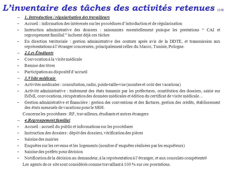 9 L'inventaire des tâches des activités retenues (1/4) –1. Introduction / régularisation des travailleurs -Accueil : information des intéressés sur le