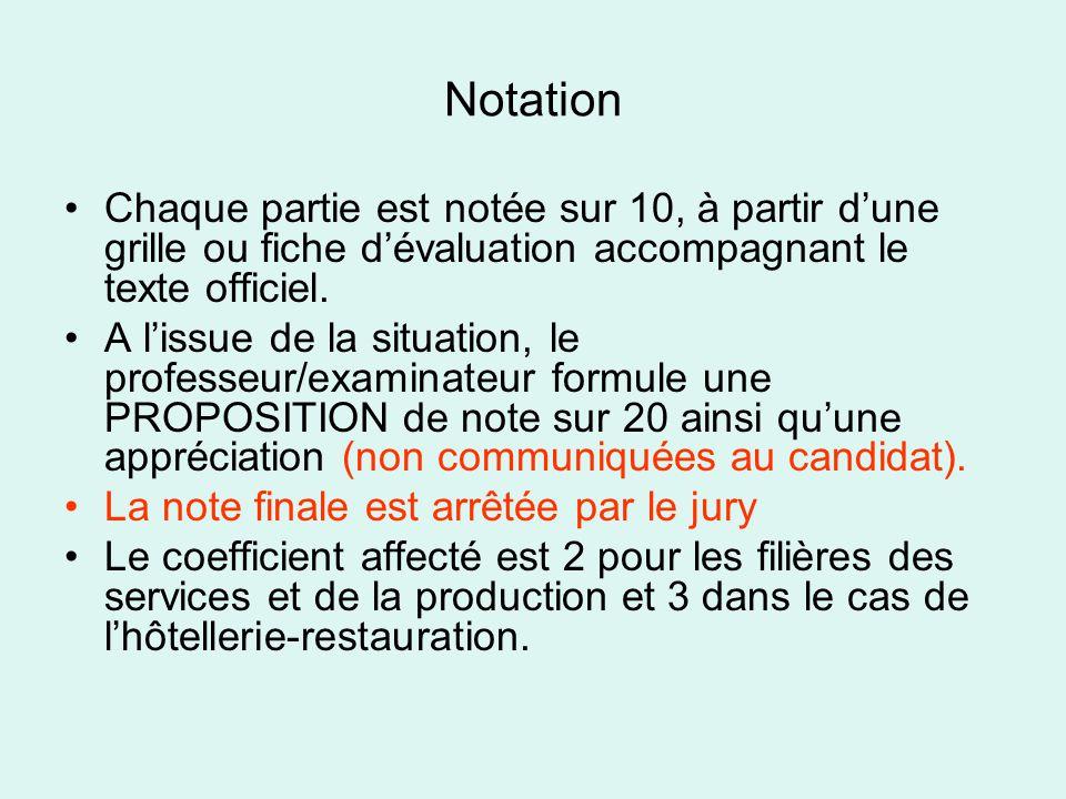 Notation •Chaque partie est notée sur 10, à partir d'une grille ou fiche d'évaluation accompagnant le texte officiel.