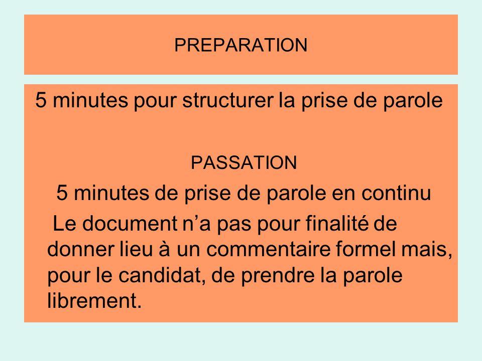 PREPARATION 5 minutes pour structurer la prise de parole PASSATION 5 minutes de prise de parole en continu Le document n'a pas pour finalité de donner lieu à un commentaire formel mais, pour le candidat, de prendre la parole librement.