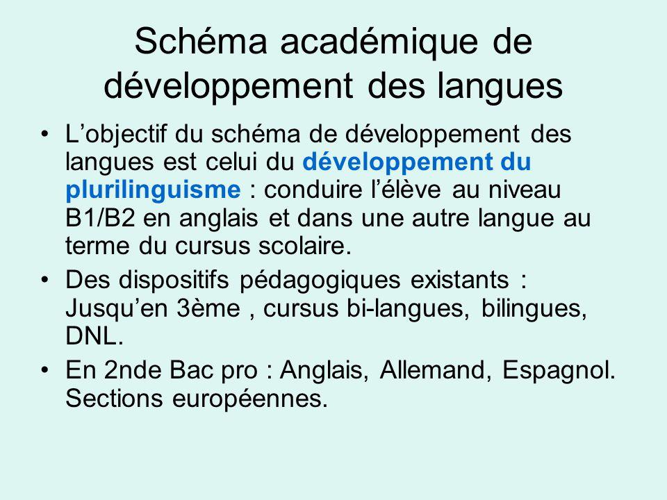 Schéma académique de développement des langues •L'objectif du schéma de développement des langues est celui du développement du plurilinguisme : conduire l'élève au niveau B1/B2 en anglais et dans une autre langue au terme du cursus scolaire.