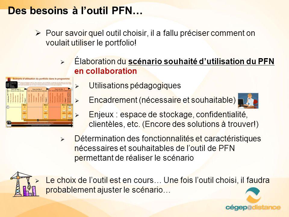 Des besoins à l'outil PFN…  Pour savoir quel outil choisir, il a fallu préciser comment on voulait utiliser le portfolio!  Élaboration du scénario s