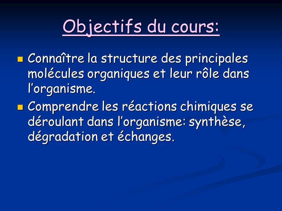Objectifs du cours:  Connaître la structure des principales molécules organiques et leur rôle dans l'organisme.  Comprendre les réactions chimiques