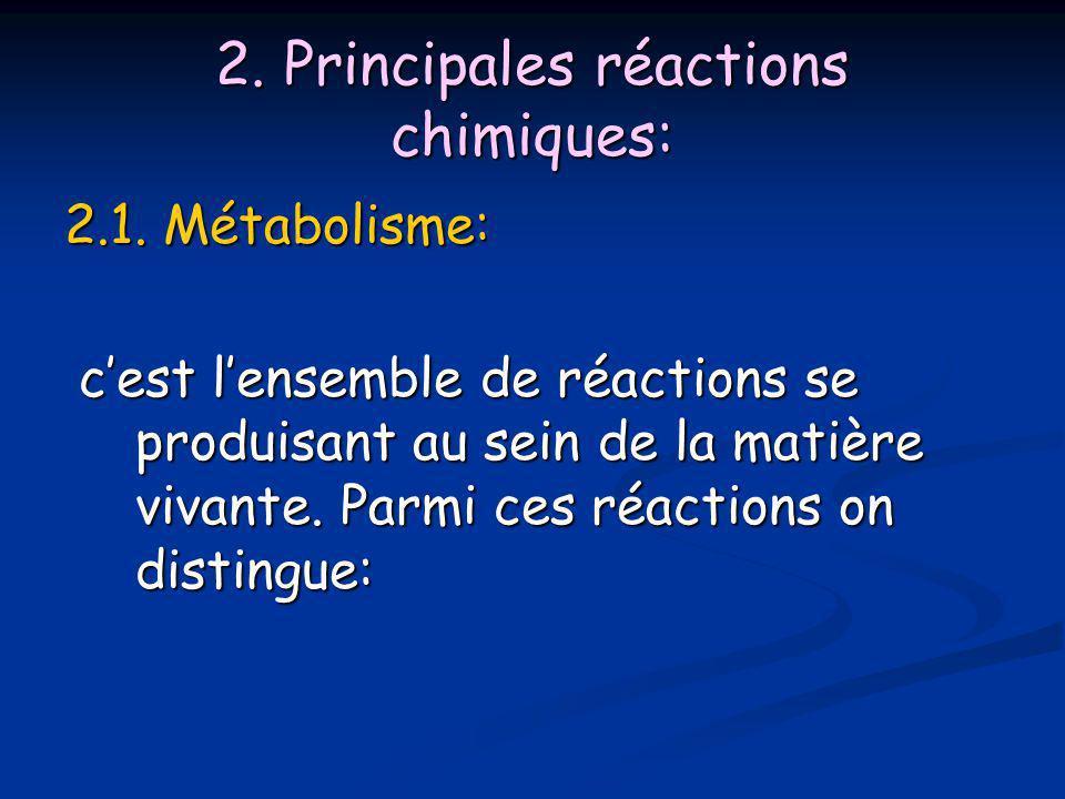 2. Principales réactions chimiques: 2.1. Métabolisme: c'est l'ensemble de réactions se produisant au sein de la matière vivante. Parmi ces réactions o