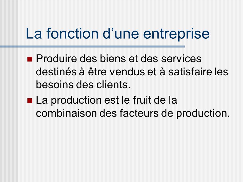 La fonction d'une entreprise  Produire des biens et des services destinés à être vendus et à satisfaire les besoins des clients.  La production est