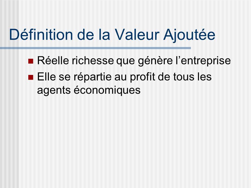 Définition de la Valeur Ajoutée  Réelle richesse que génère l'entreprise  Elle se répartie au profit de tous les agents économiques