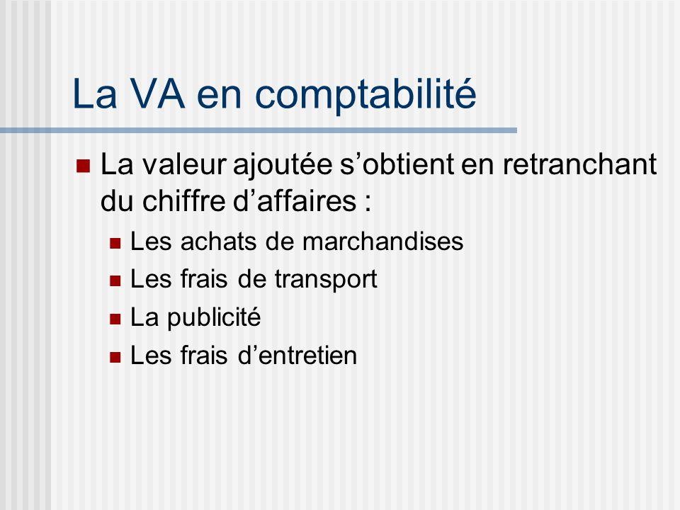 La VA en comptabilité  La valeur ajoutée s'obtient en retranchant du chiffre d'affaires :  Les achats de marchandises  Les frais de transport  La