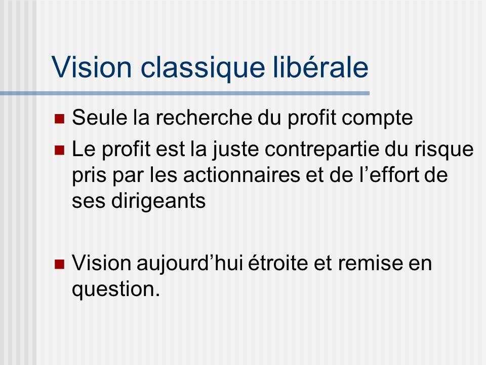 Vision de Franck Riboud  Le but n'est pas de faire du profit mais de satisfaire l'ensemble des parties prenantes :  Actionnaires, salariés, fournisseurs, clients…  L'entreprise a des devoirs envers la société toute entière.