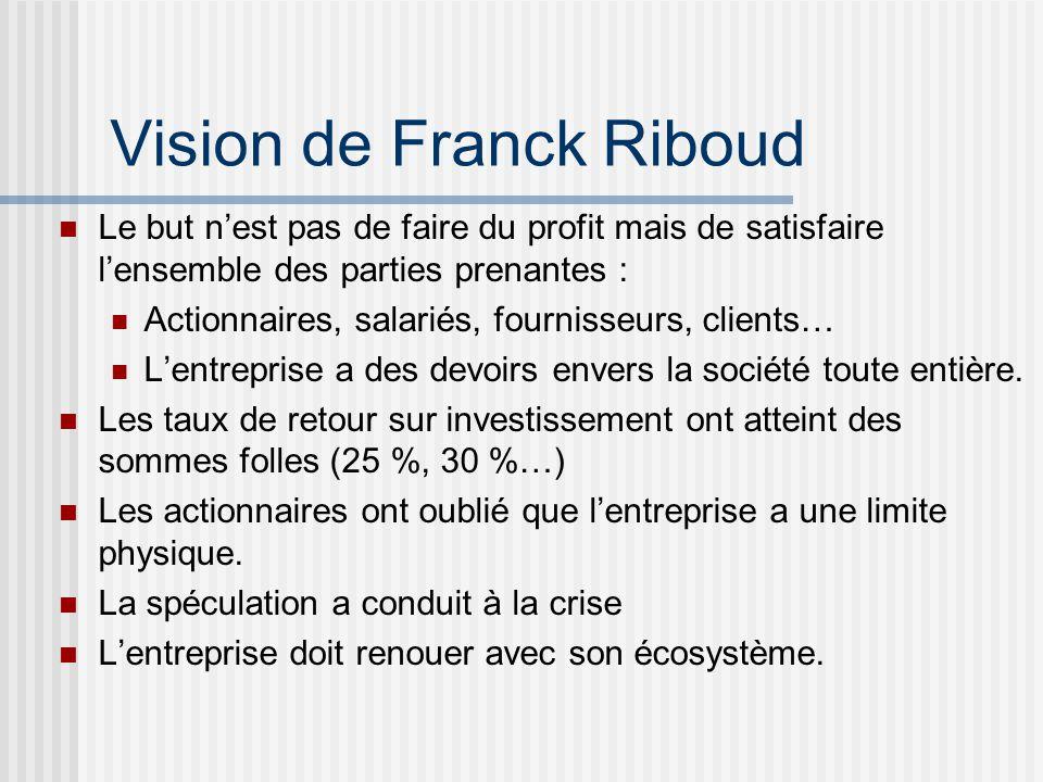 Vision de Ferdinand Drucker  Le client est l'épicentre  C'est lui qui donne du travail à l'E.