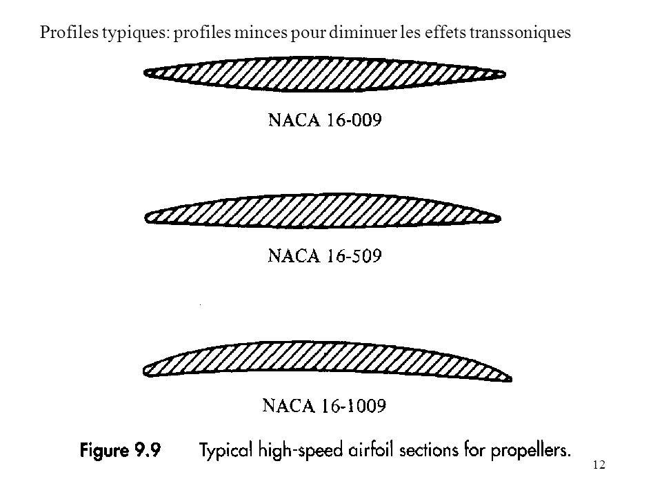 12 Profiles typiques: profiles minces pour diminuer les effets transsoniques
