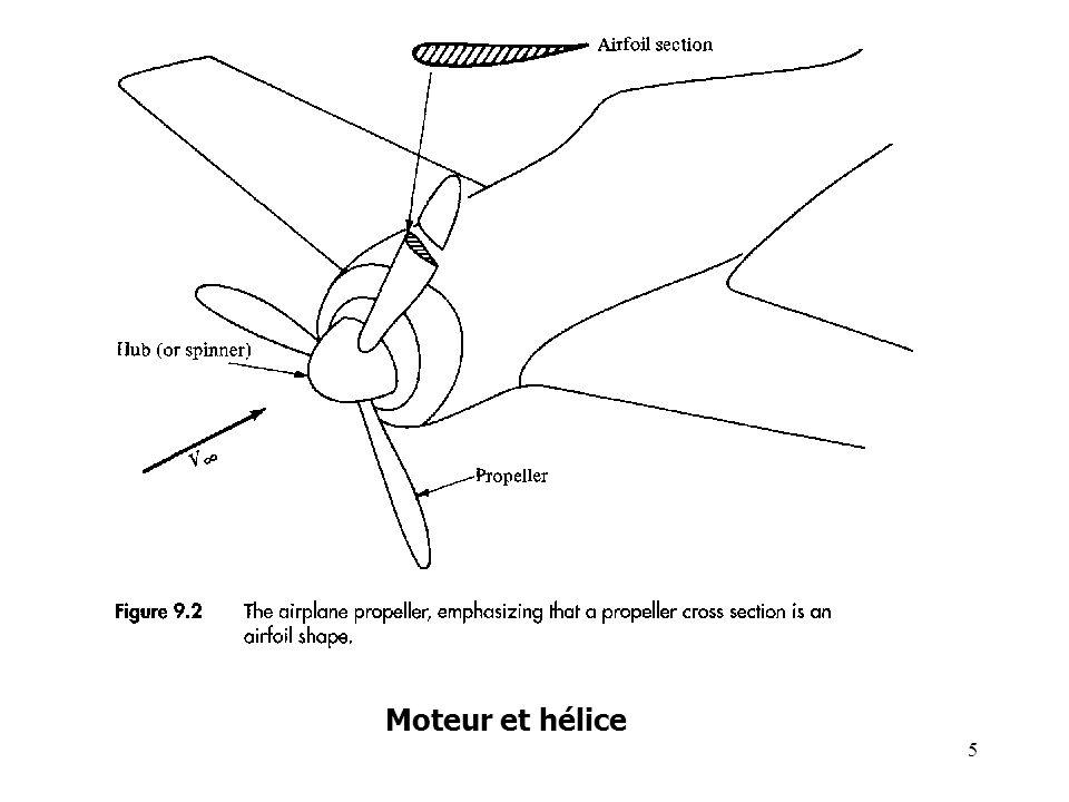 5 Moteur et hélice