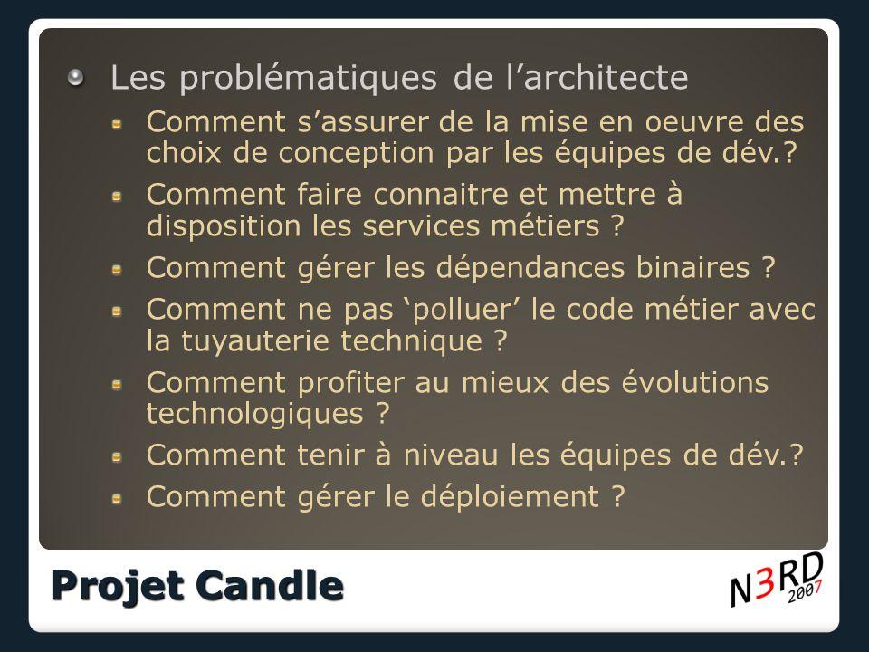 Les problématiques de l'architecte Comment s'assurer de la mise en oeuvre des choix de conception par les équipes de dév.? Comment faire connaitre et