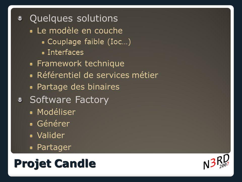 Quelques solutions Le modèle en couche Couplage faible (Ioc…) Interfaces Framework technique Référentiel de services métier Partage des binaires Softw