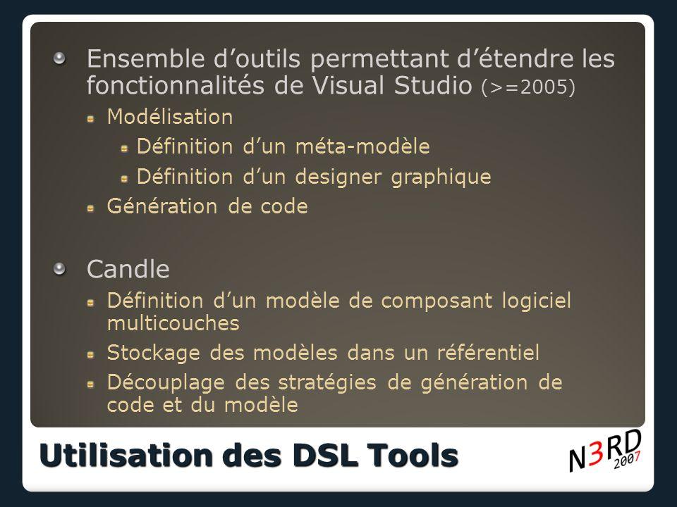 Utilisation des DSL Tools Ensemble d'outils permettant d'étendre les fonctionnalités de Visual Studio (>=2005) Modélisation Définition d'un méta-modèl