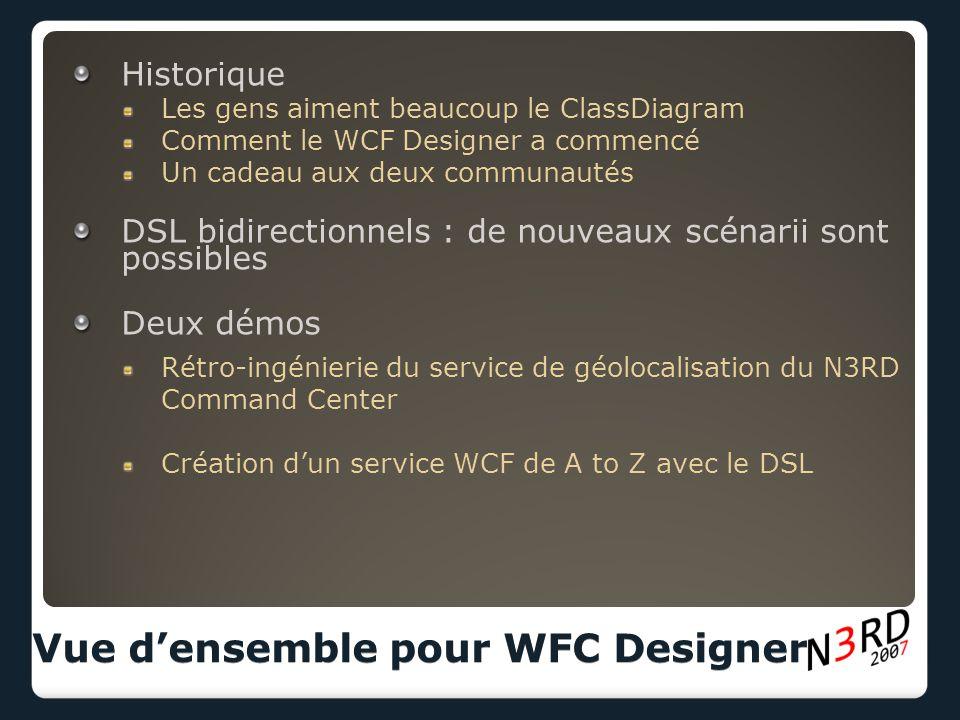 Historique Les gens aiment beaucoup le ClassDiagram Comment le WCF Designer a commencé Un cadeau aux deux communautés DSL bidirectionnels : de nouveau