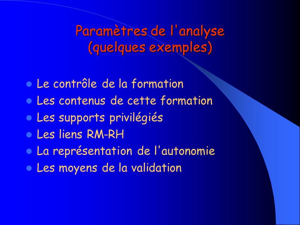 Paramètres de l'analyse (quelques exemples)  Le contrôle de la formation  Les contenus de cette formation  Les supports privilégiés  Les liens RM-