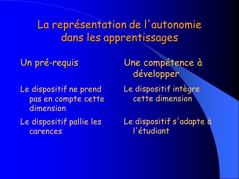La représentation de l'autonomie dans les apprentissages Un pré-requis Le dispositif ne prend pas en compte cette dimension Le dispositif pallie les c