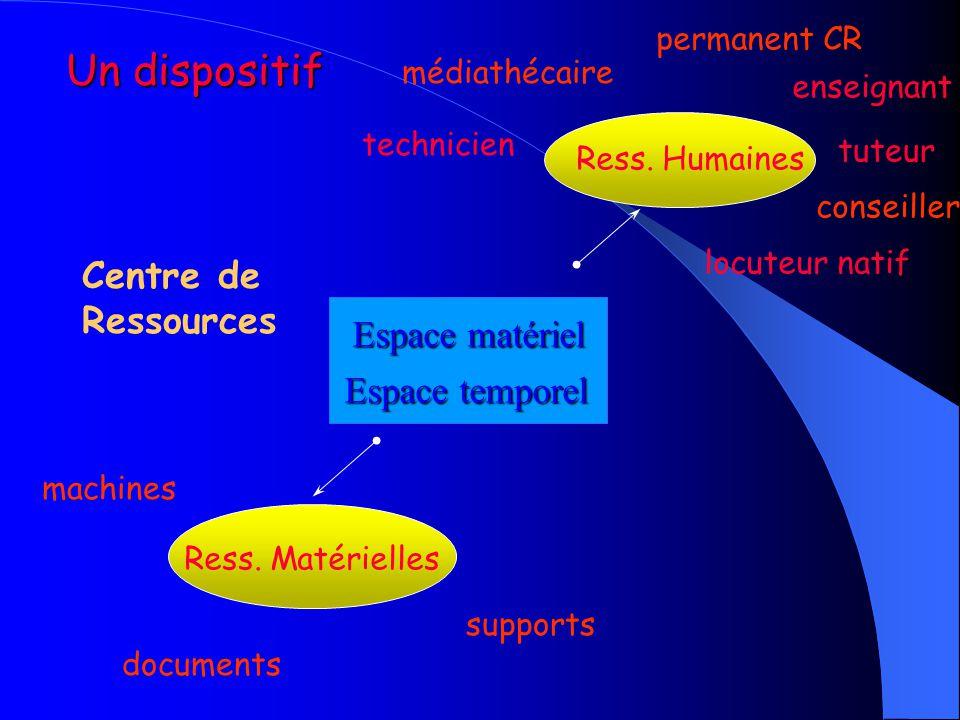 Un dispositif Centre de Ressources Espace matériel Espace temporel Ress. Matérielles machines supports documents Ress. Humaines enseignant permanent C