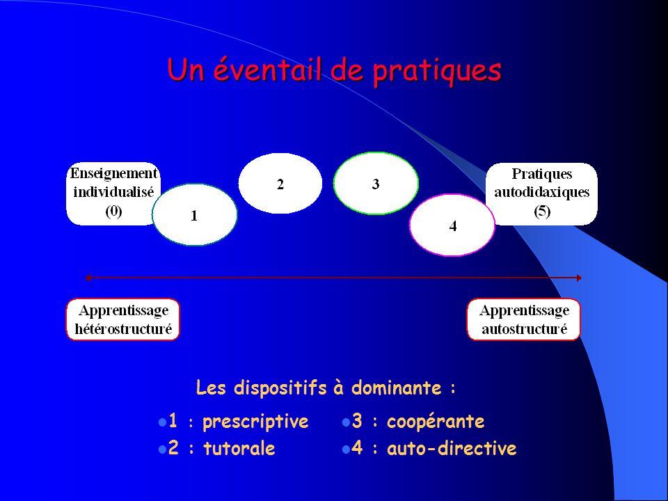 Un éventail de pratiques Les dispositifs à dominante : l 1 : prescriptive l 2 : tutorale l 3 : coopérante l 4 : auto-directive