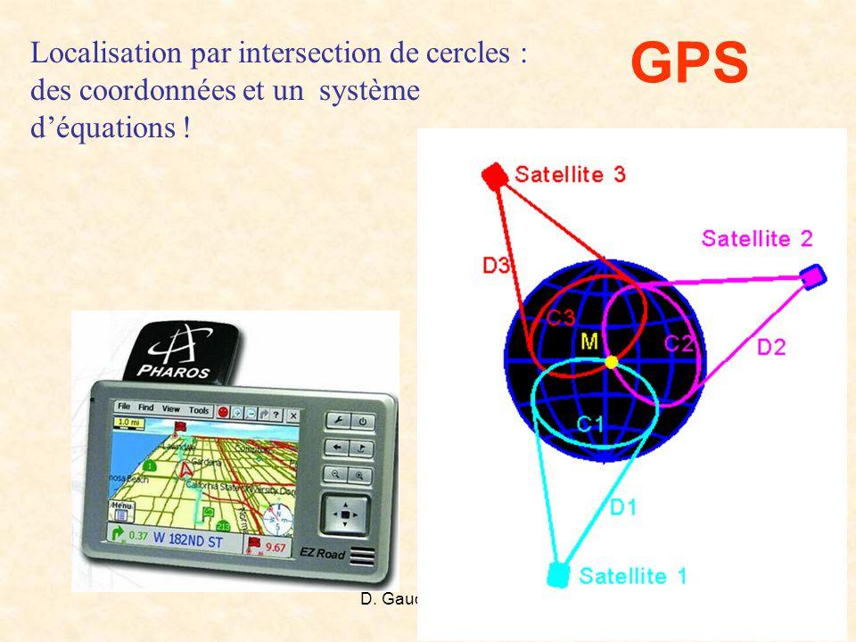 D. Gaud LPI 2008 GPS Localisation par intersection de cercles : des coordonnées et un système d'équations !