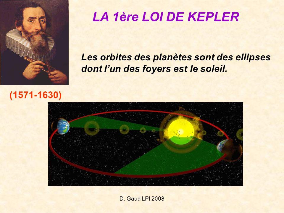 D. Gaud LPI 2008 (1571-1630) Les orbites des planètes sont des ellipses dont l'un des foyers est le soleil. LA 1ère LOI DE KEPLER
