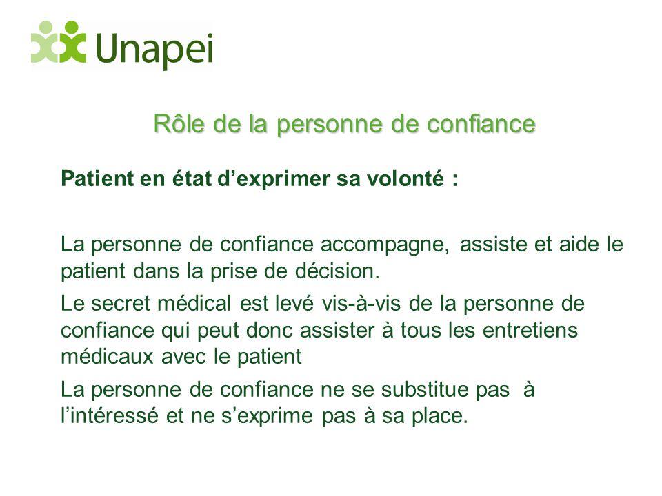 Rôle de la personne de confiance Patient en état d'exprimer sa volonté : La personne de confiance accompagne, assiste et aide le patient dans la prise