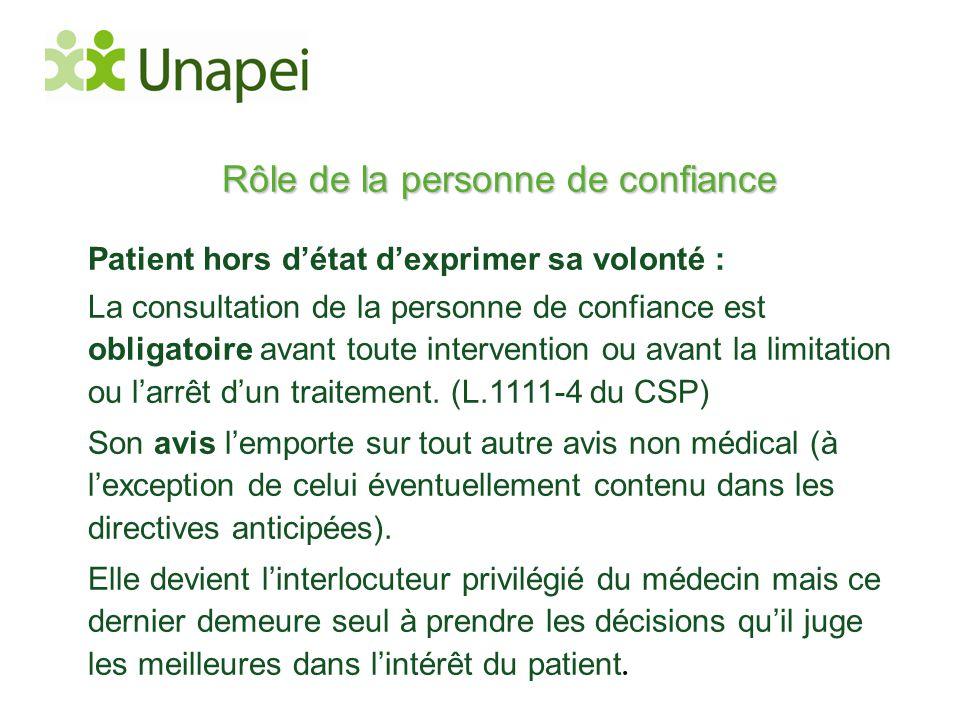 Rôle de la personne de confiance Patient hors d'état d'exprimer sa volonté : La consultation de la personne de confiance est obligatoire avant toute i