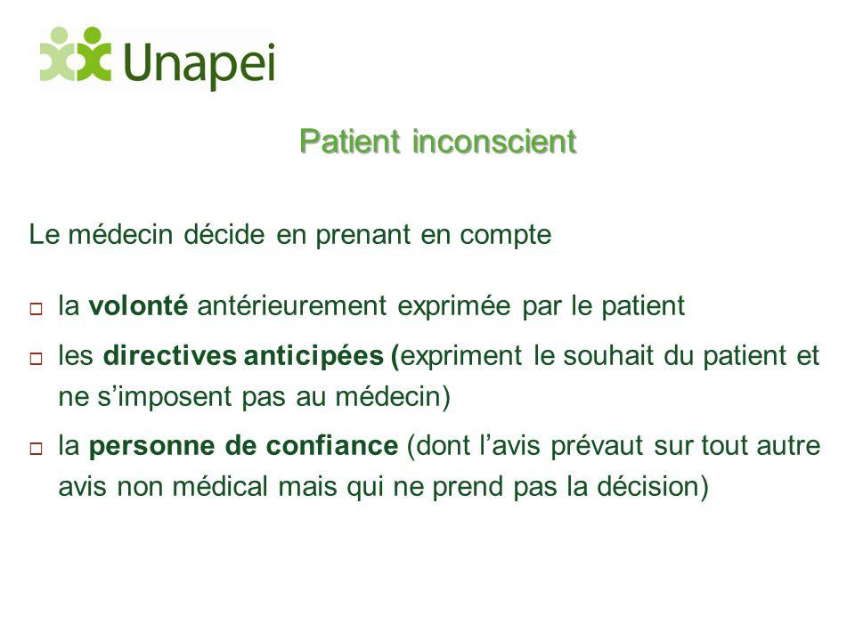 Patient inconscient Le médecin décide en prenant en compte  la volonté antérieurement exprimée par le patient  les directives anticipées (expriment