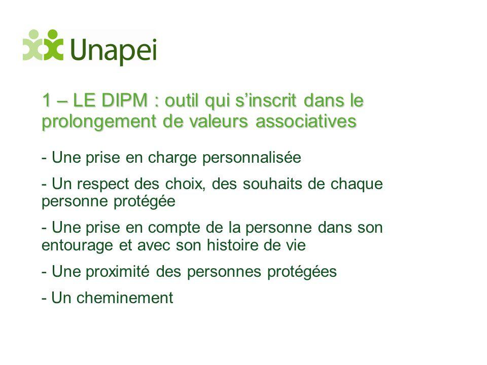 1 – LE DIPM : outil qui s'inscrit dans le prolongement de valeurs associatives - Une prise en charge personnalisée - Un respect des choix, des souhait