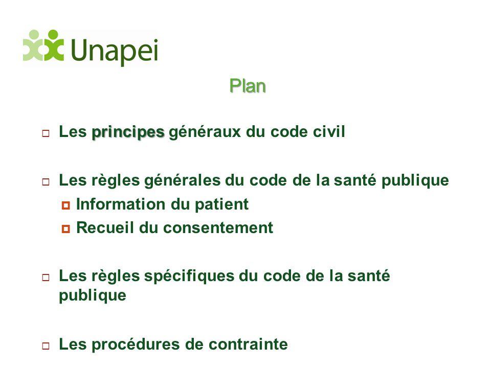Plan principes  Les principes généraux du code civil  Les règles générales du code de la santé publique  Information du patient  Recueil du consen