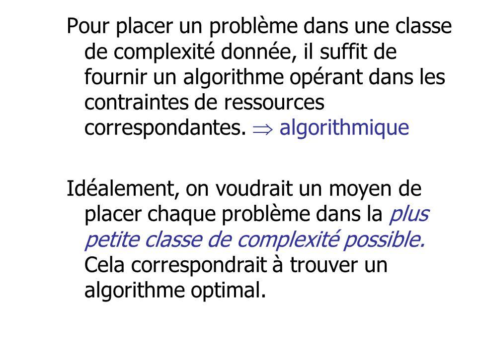 Pour placer un problème dans une classe de complexité donnée, il suffit de fournir un algorithme opérant dans les contraintes de ressources correspond