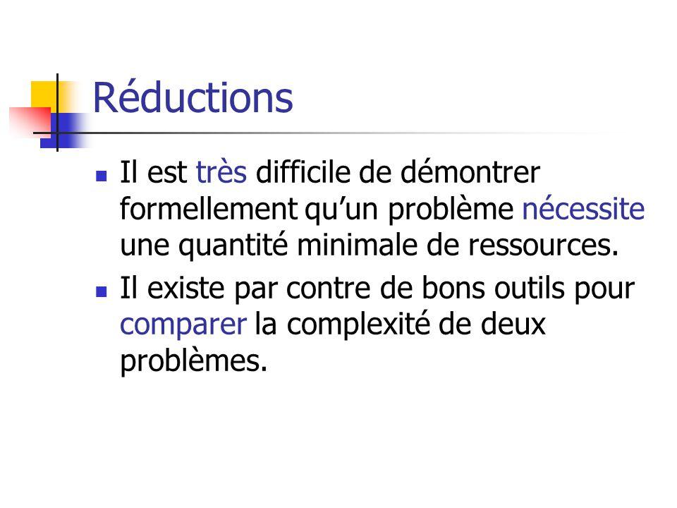 Réductions  Il est très difficile de démontrer formellement qu'un problème nécessite une quantité minimale de ressources.  Il existe par contre de b