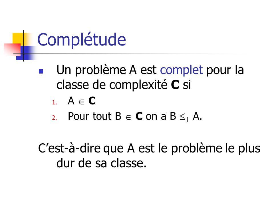 Complétude  Un problème A est complet pour la classe de complexité C si 1. A  C 2. Pour tout B  C on a B  T A. C'est-à-dire que A est le problème