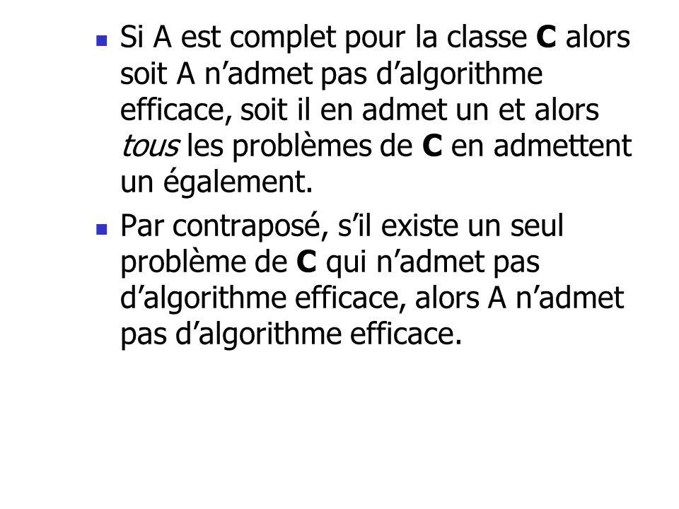  Si A est complet pour la classe C alors soit A n'admet pas d'algorithme efficace, soit il en admet un et alors tous les problèmes de C en admettent