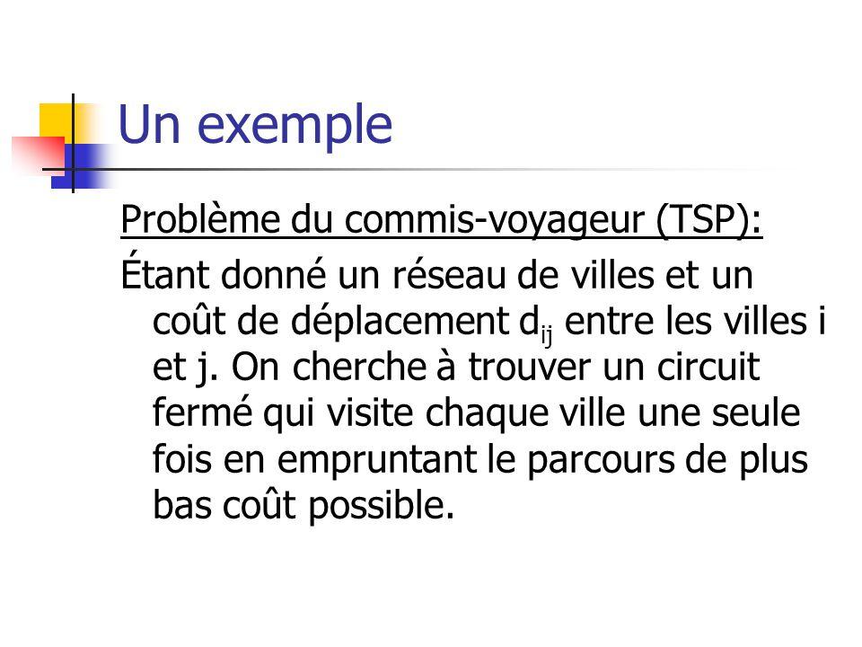Un exemple Problème du commis-voyageur (TSP): Étant donné un réseau de villes et un coût de déplacement d ij entre les villes i et j. On cherche à tro