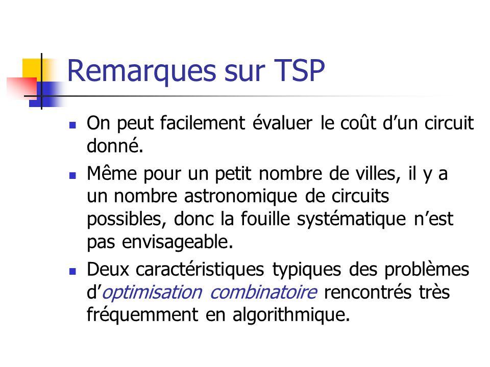 Remarques sur TSP  On peut facilement évaluer le coût d'un circuit donné.  Même pour un petit nombre de villes, il y a un nombre astronomique de cir