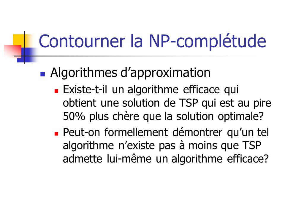 Contourner la NP-complétude  Algorithmes d'approximation  Existe-t-il un algorithme efficace qui obtient une solution de TSP qui est au pire 50% plu