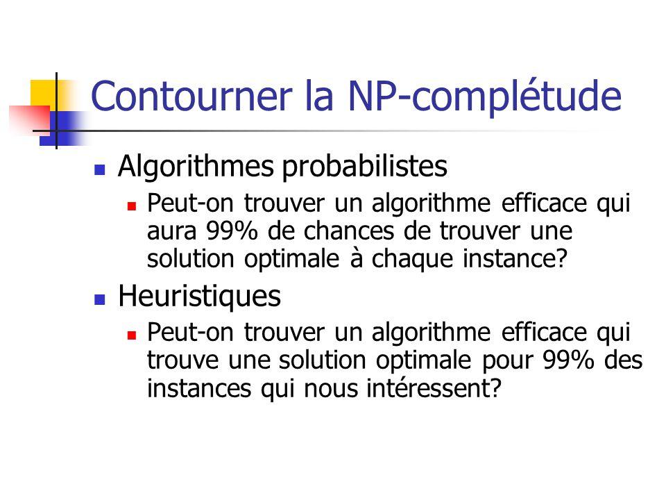 Contourner la NP-complétude  Algorithmes probabilistes  Peut-on trouver un algorithme efficace qui aura 99% de chances de trouver une solution optim