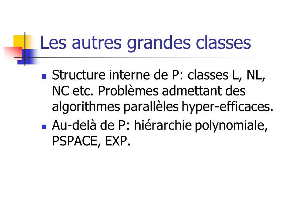 Les autres grandes classes  Structure interne de P: classes L, NL, NC etc. Problèmes admettant des algorithmes parallèles hyper-efficaces.  Au-delà