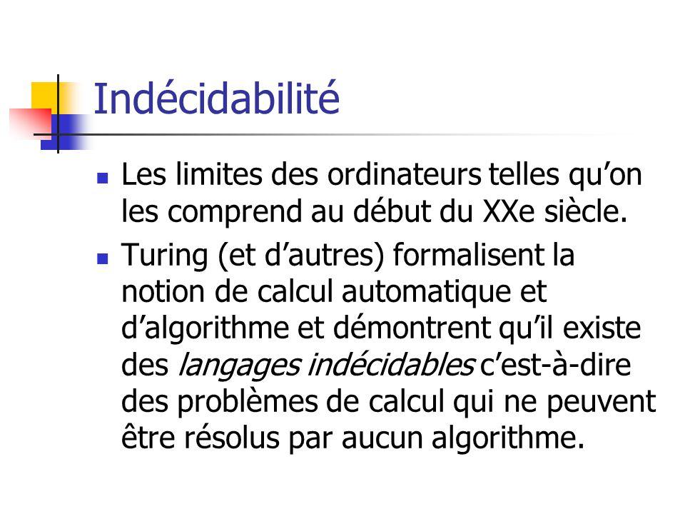 Indécidabilité  Les limites des ordinateurs telles qu'on les comprend au début du XXe siècle.  Turing (et d'autres) formalisent la notion de calcul
