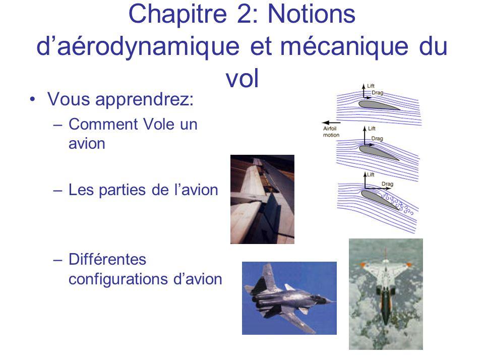 Chapitre 2: Notions d'aérodynamique et mécanique du vol •Vous apprendrez: –Comment Vole un avion –Les parties de l'avion –Différentes configurations d