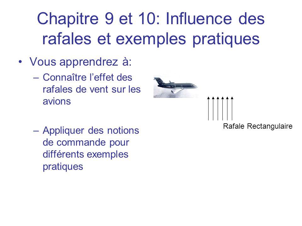 Chapitre 9 et 10: Influence des rafales et exemples pratiques •Vous apprendrez à: –Connaître l'effet des rafales de vent sur les avions –Appliquer des